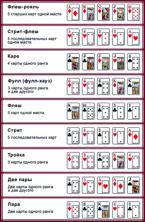 Играть в покер 5 карт онлайн бесплатно ограбление казино
